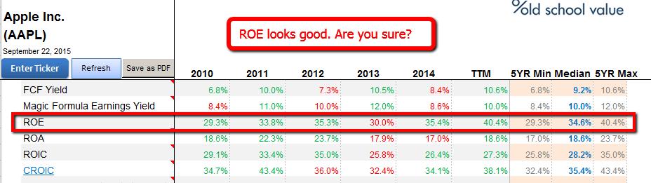 AAPL ROE Good or Bad?