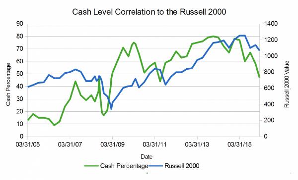 Cash-Pic1-1200x727