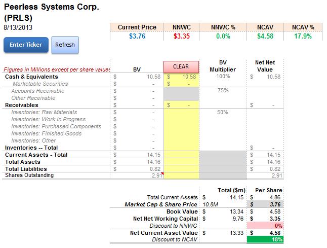 PRLS adjusted balance sheet
