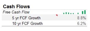 5yr & 10yr FCF Growth Rates