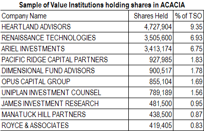 sample of value institutions