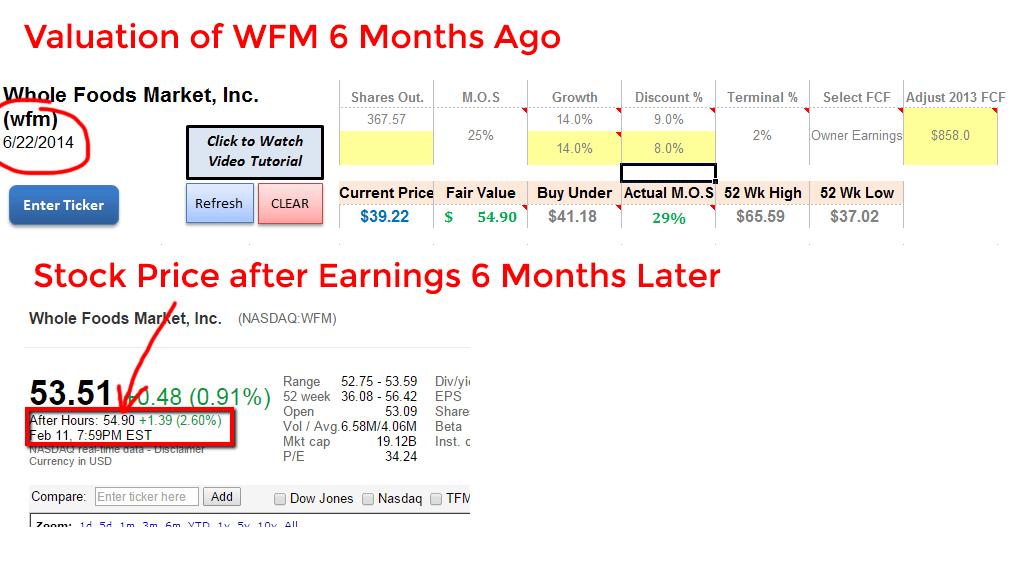 WFM-DCF-Valuation-6-months
