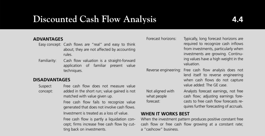 valuation and discounted cash flows harvard case